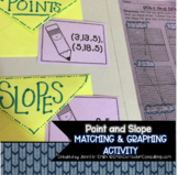 FREEBIE Points and Slope Match Up (Point-Slope Form Equations)