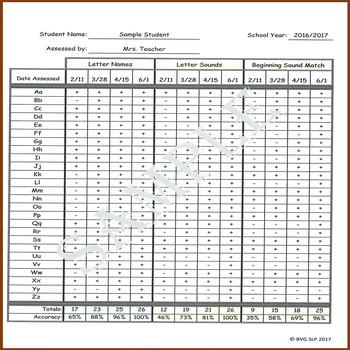 FREEBIE Progress Monitoring Phonemic Awareness Chart