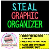 STEAL Graphic Organizer for Characterization - Great for E