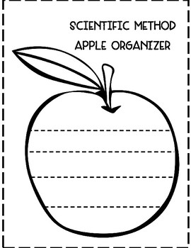Scientific Method Organizer - Apple