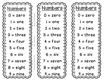 {FREEBIE} Spelling Lists - Numbers