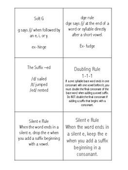 FREEBIE! Spelling Rules Flip Cards