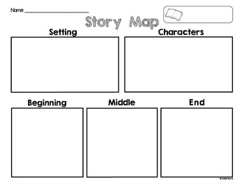 Original further  on freebie story map setting characters beginning middle end 2553274