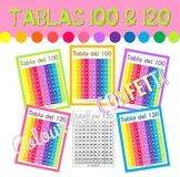 FREEBIE - Tablas del 100 y del 120 - Colour me Confetti