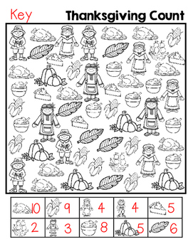 FREEBIE--Thanksgiving Count--Counting objects to 10 for K-2