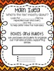 FREEBIE! Thanksgiving Main Idea Anchor Chart Poster Guided Notes