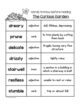 The Curious Garden Mentor Text - Visualization, Vocabulary, and Sequencing