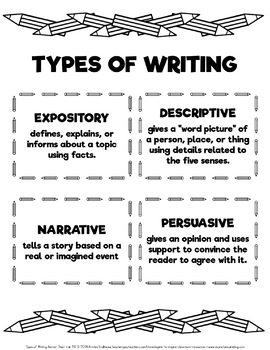 different kinds of letters and its meaning freebie types of writing anchor chart by aspire to inspire 17890