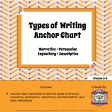 FREEBIE Types of Writing Anchor Chart