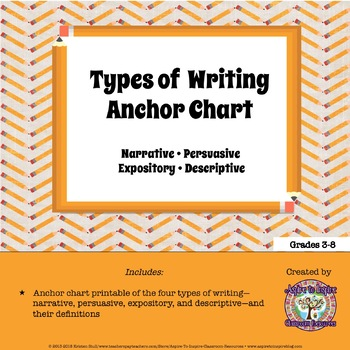 Persuasive Writing Anchor Chart Teaching Resources Teachers Pay