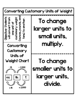 FREEBIE Units of Weight with Conversions Foldables - Perfect for Math Notebooks!