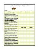 FREEBIE! Virginia 1st grade SOL checklist