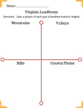 FREEBIE Virginia Landforms