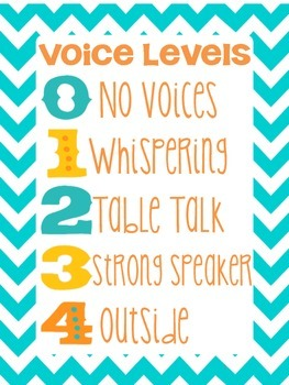 FREEBIE Voice Level Poster