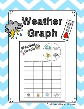 FREEBIE! Weather Graph