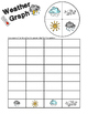 FREEBIE! Weather Graph