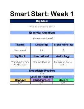FREEBIE Wonders Units SS-1 Unit summary page
