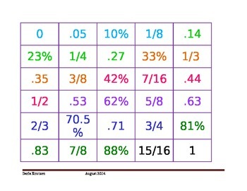 FREEBIE: Interactive Seating Chart with Fractions/Decimals/Percents