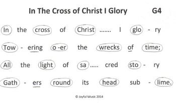 FREE LENT & EASTER Easy Chimes, Bells & Recorder IN THE CROSS OF CHRIST I GLORY