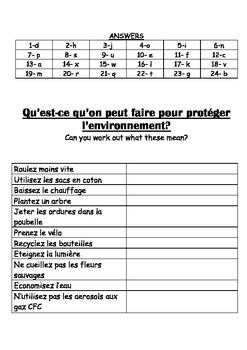 FRENCH BOOKLET - The Environment