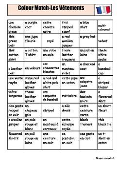FRENCH - COLOUR MATCH - Les Vêtements