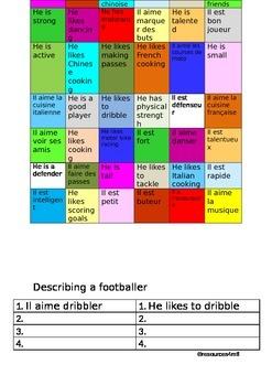 FRENCH - Describing a footballer