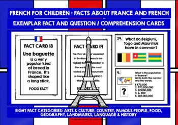 FRANCE COUNTRY FACTS