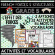 FRENCH GRADE 5 SCIENCE UNITS GROWING BUNDLE (HUMAN BODY, F
