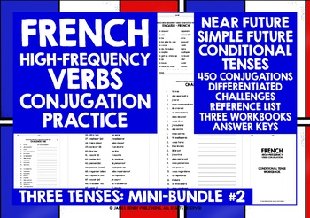 FRENCH HIGH-FREQUENCY VERBS CONJUGATION THREE TENSES #2