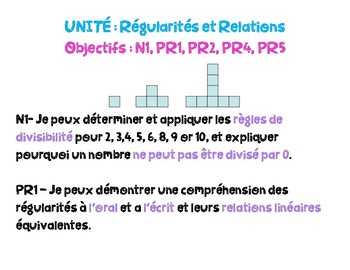 FRENCH IMMERSION NEW BRUNSWICK GRADE 7 MATH OUTCOMES- Organized by unit