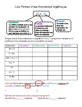 FRENCH IMMERSION PARTS OF ALGEBRAIC EXPRESSION NOTES