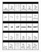 FRENCH Irregular Present Tense Verbs Study Tool for INTERACTIVE NOTEBOOK