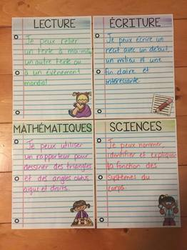 FRENCH LEARNING GOALS BLANK POSTERS - LES BUTS D'APPRENTISSAGE (TITLE INCLUDED)