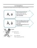 FRENCH Les homophones A, a