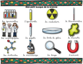 Mots de vocabulaire LA SCIENCE/24 affiches
