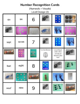 FRENCH Level 2 Number Recognition Cards (with visuals + growth mindset messages)