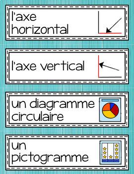 FRENCH Math Word Wall Labels - Data Management / Gestion de données