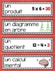 FRENCH Math Word Wall Labels - Numeration / La numération
