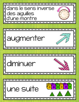 FRENCH Math Word Wall Labels - Patterning and Algebra / Les suites et l'algèbre