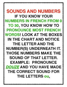 FRENCH NUMBERS AND SOUNDS CHART