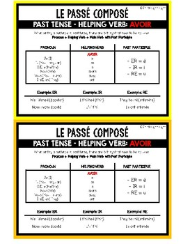 """FRENCH: Past Tense Verb Conjugation with """"Avoir"""" - Mini Student Visual"""