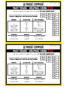 "FRENCH: Past Tense Verb Conjugation with ""Etre"" - Mini Student Visual"