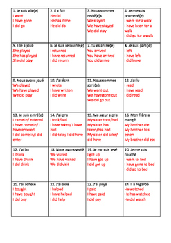FRENCH - Perfect Tense Revision