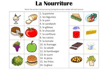 FRENCH - Picture Match - La Nourriture (Food)