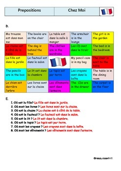 FRENCH - Prepositions - Chez Moi
