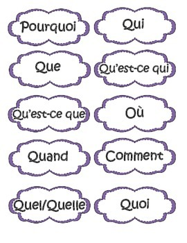 FRENCH Reading Activity - Asking Questions / Je poses de bonnes questions