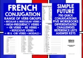 FRENCH SIMPLE FUTURE TENSE CONJUGATION DRILLS WORKBOOKS