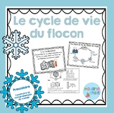FRENCH {Snowflake life cycle}/ Le cycle de vie du flocon de neige
