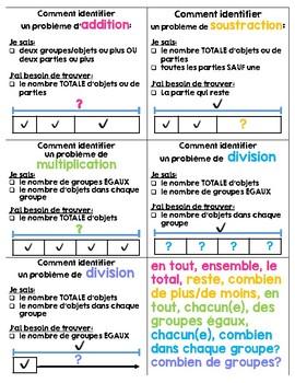FRENCH - Story Problem Checklist & Flowchart