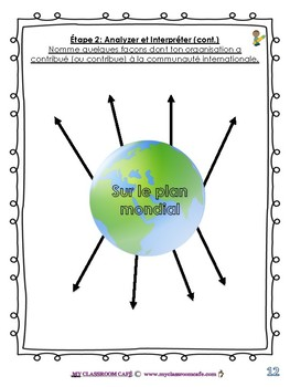 (FRENCH) Summative Task Social Studies Canada's Interactions - Global Community